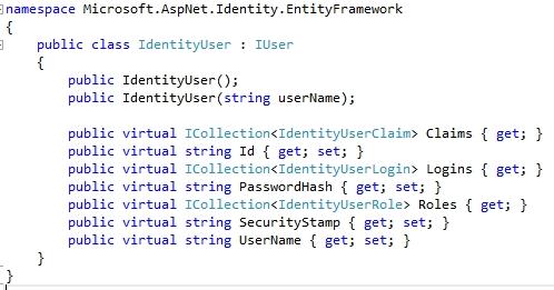 Clase IdentityUser