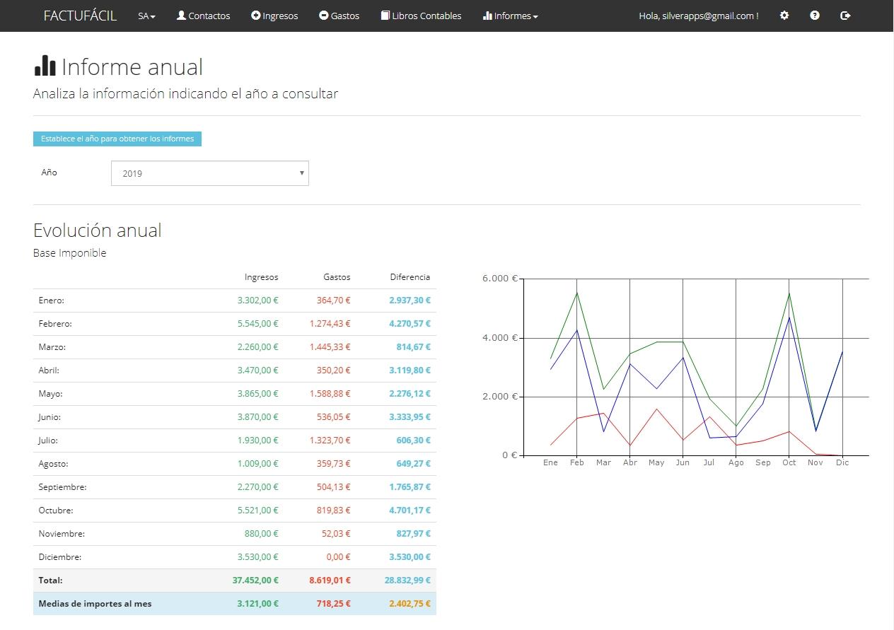 Software para facturación de autónomos